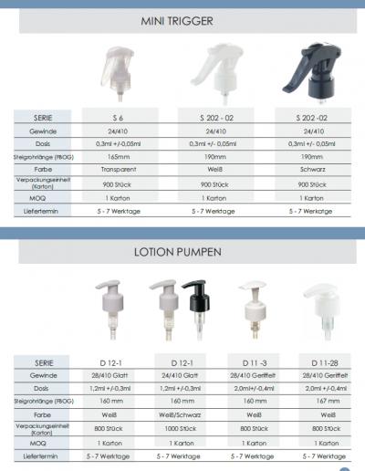 Sprühpistolen, Dispenser, Trigger, Lotion-Pumpen - Produktkatalog Lagerware 2018_05