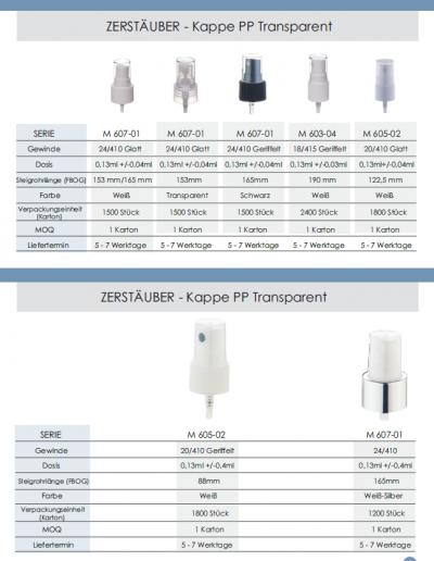 Sprühpistolen, Dispenser, Trigger, Lotion-Pumpen - Produktkatalog Lagerware 2018_09